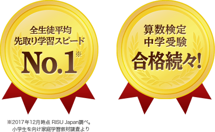 RISU算数メダル